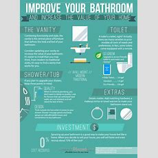 The Many Decisions In Bathroom Remodeling Home