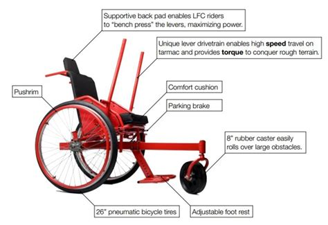 grit freedom chair a lightweight manual wheelchair for