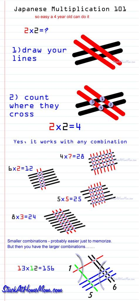 japanese multiplication 3 seconds to learn how to