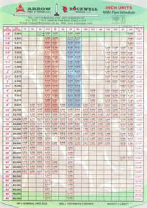 Schedule Pipe Weight Chart