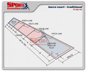 Bocce Court Dimensions Diagram