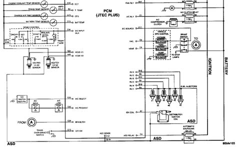 1994 dodge dakota headlight wiring diagram wiring diagram and fuse box diagram