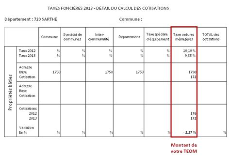 montant taxe ordure menagere d 233 chets m 233 nagers