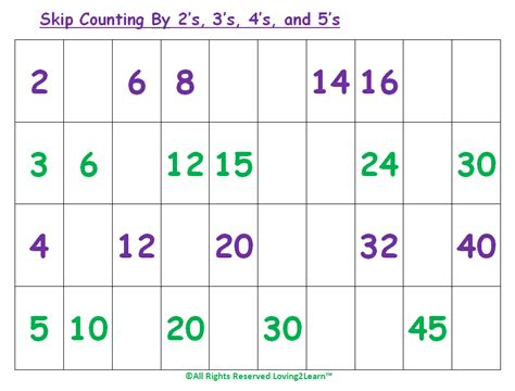 skip counting worksheets 3rd grade worksheets for all