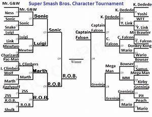 User BlogDerpyDoodleSuper Smash Bros Tournament