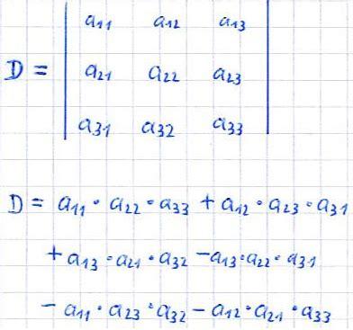 determinante bestimmen mathelounge