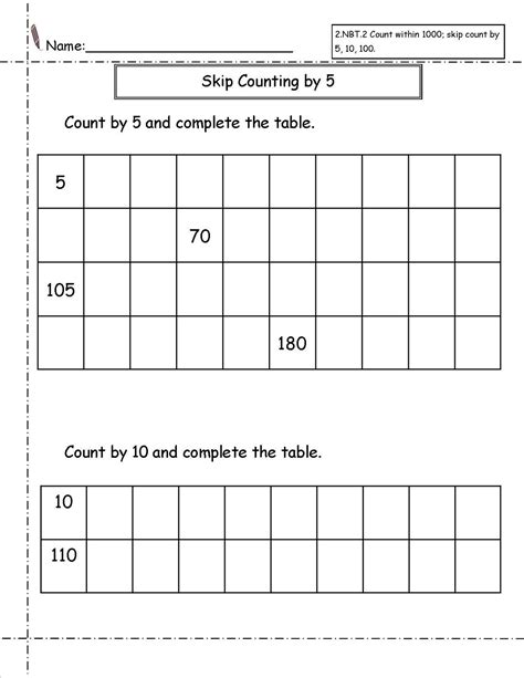 Skip Count Worksheets Printable  Activity Shelter