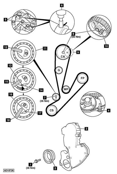 service manual   replace timing belt    mini