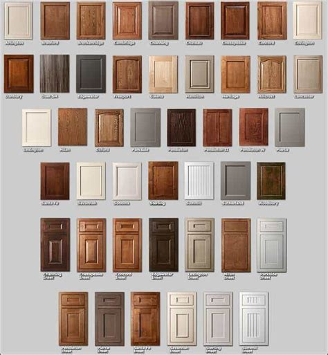 kitchen door styles for cabinets what kitchen cabinets do i like finding your style 8049