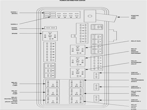 2012 Dodge Challenger Srt8 Fuse Box by Five Important Lessons 8 Dodge Durango Fuse Diagram