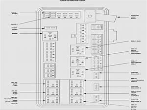 2013 Dodge Journey Fuse Box Diagram 3680 Cnarmenio Es