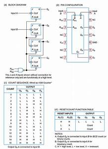 Solved  Refer To Fig  8-14  The 7493 Ic Is A N