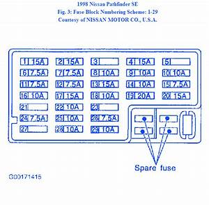 Nissan Pathfinder Se 1999 Fuse Box  Block Circuit Breaker Diagram  U00bb Carfusebox
