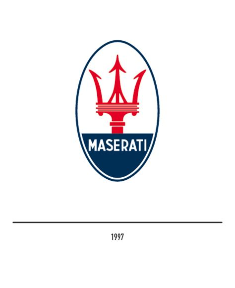 maserati logo history  evolution