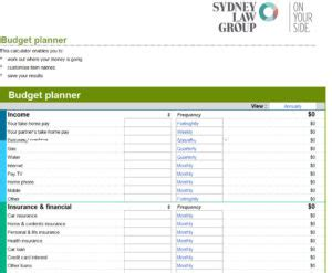 Top Budgeting Steps For Single Parents Sydney Law Group
