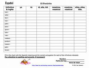 Spanish Preterit Verb Chart 14 Irregular Preterit Verbs