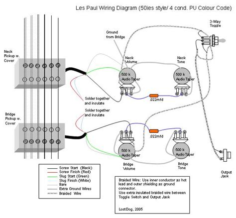 about guitar wiring diagrams on