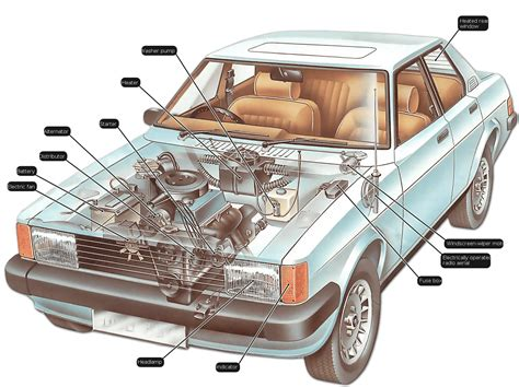 how does a cars engine work 1997 land rover discovery lane departure warning how car electrical systems work how a car works