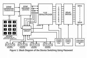 11 Pin Control Relay Diagram