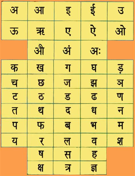hindi alphabet learnhindionline