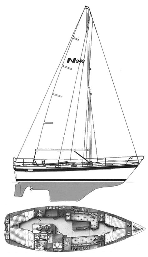 Najad 343 Sailboat Specifications And Details On