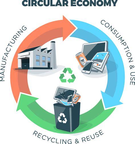 Monday: Circular Economy & Kick-off   Waste Reduction Week ...
