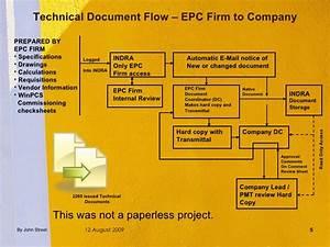 document management with workflow presentation With document management ppt