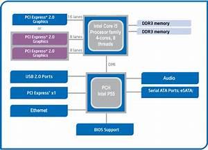 Nowy Uklad Logiki Intel P55    Pclab Pl