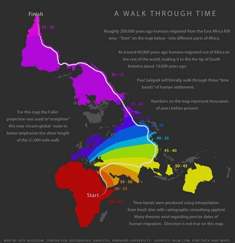 human migration map  walk  time history