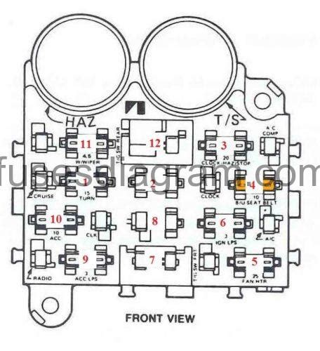 95 Jeep Fuse Box Diagram by Fuse Box Jeep Wrangler Yj