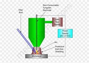 Welder Wiring Diagram
