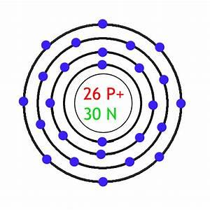 Bohr Diagram Of Iron Bohr Diagram Of Holmium • Mifinder.co