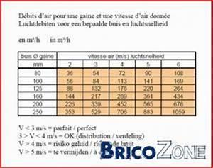 Quelle Vmc Choisir : vmc diam tre des conduits par rapport aux d bits extraire ~ Melissatoandfro.com Idées de Décoration