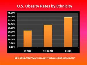 Bmi Reading Chart Addressing Racial And Ethnic Health Disparities In Infant