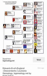 1000  Images About Family Trees On Pinterest