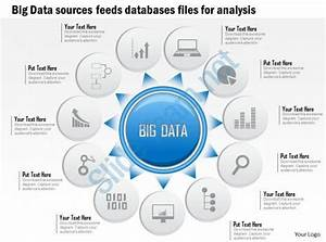 0115 Big Data Sources Sensors Feeds Databases Files For
