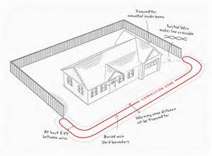 HD wallpapers wiring diagram for invisible fence