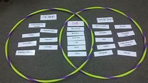 Narrative Vs Expository Venn Diagram