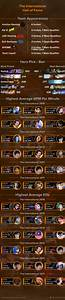 Infographic The International Hall Of Fame 2011 2016