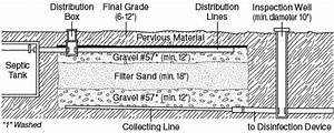 Fact Sheet  Septic Systems