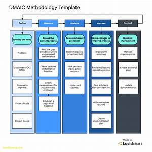 implementation methodology template image collections With implementation methodology template
