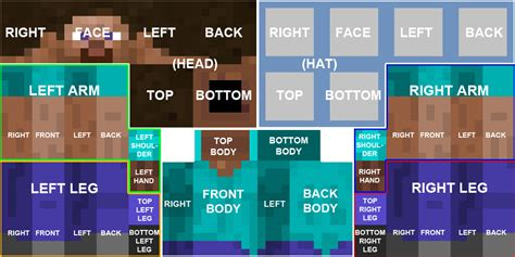 minecraft skin java player edition 3d 64x32 mapping arms legs pros forums use nur ein ist bild