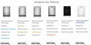 Appliance Information  New 2010 Kenmore Elite Dishwashers