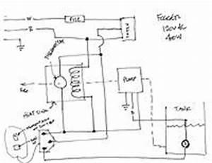 Fog Machine Wiring Diagram - 2004 Ford F 250 Trailer Wiring Harness Diagram  - dvi-d.wwww.jeanjaures37.frWiring Diagram Resource