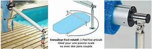 Fabriquer Un Store Enrouleur : baches piscines page 2 sur 5 le blog du n 1 de la ~ Premium-room.com Idées de Décoration