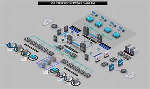 Cisco Network Diagram Visio