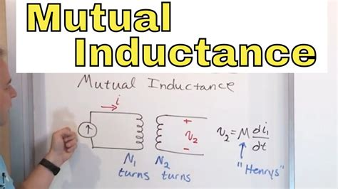 What Mutual Inductance Self