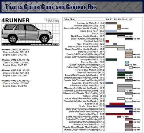 owners manual   format   gen runners runner