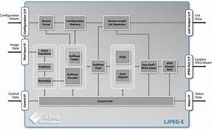 Lossless Jpeg Encoder Ip Core   Description