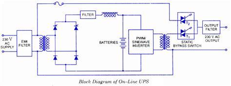 Ups Block Diagram With Explanation Pdf Circuit